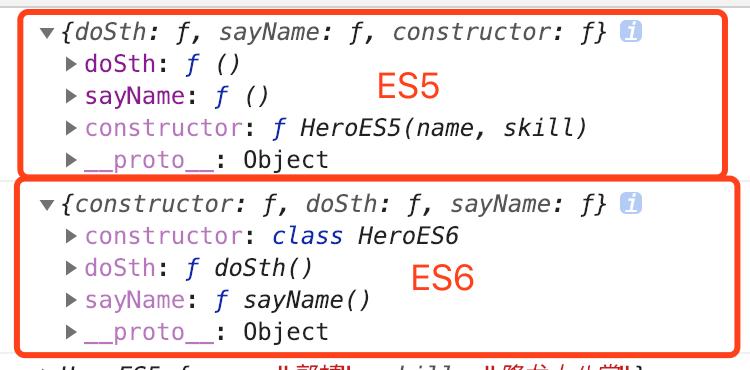 《javascript面向对象之ES6中的类和继承》