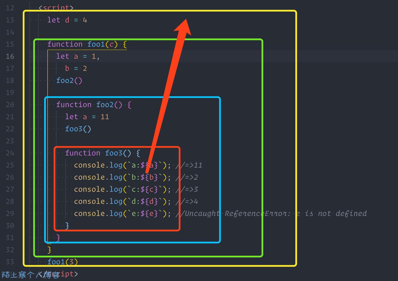 《javascript作用域之块级作用域》